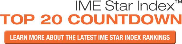 IME Star Index Top Twenty